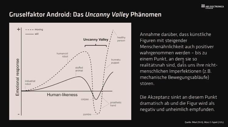 Diagramm über das Uncanny Valley aus dem Vortrag von Prof. Martina Mara